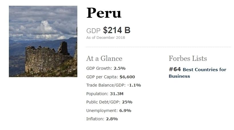 Perú está en el puesto 64 de los mejores paises para los negocios de Forbes