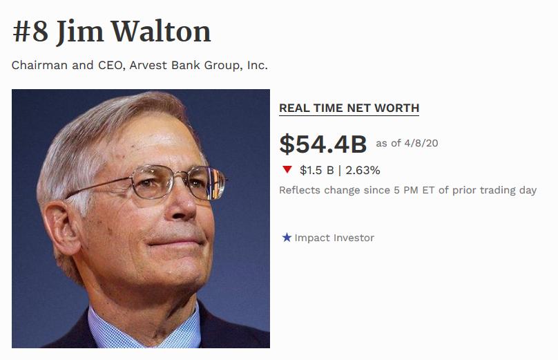 Jim Walton octavo hombre más rico del mundo 2020 según la revista forbes